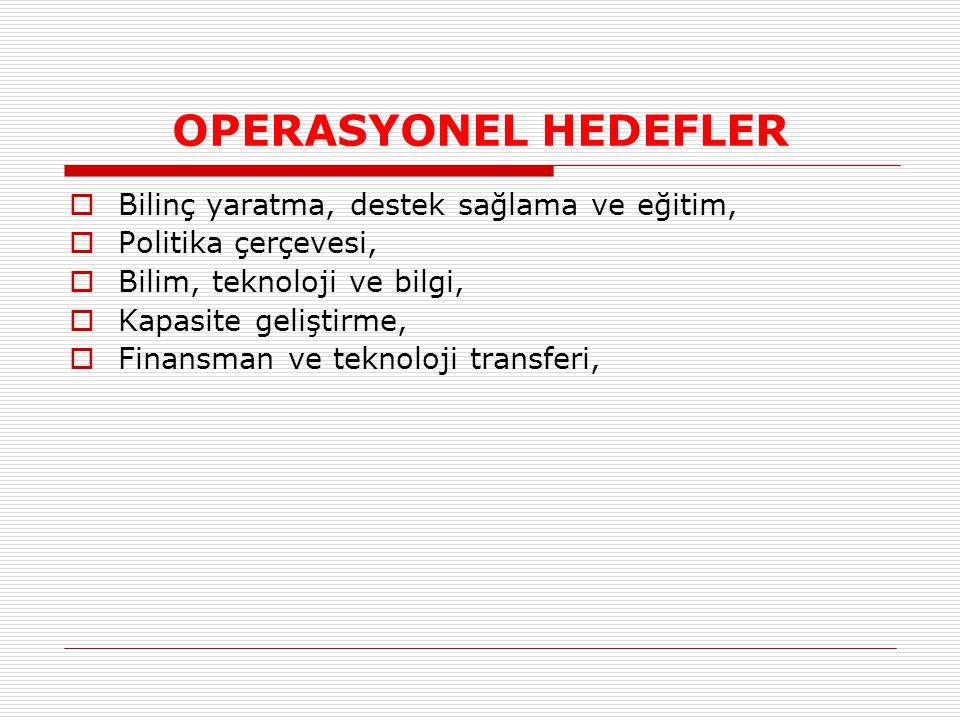 OPERASYONEL HEDEFLER  Bilinç yaratma, destek sağlama ve eğitim,  Politika çerçevesi,  Bilim, teknoloji ve bilgi,  Kapasite geliştirme,  Finansman ve teknoloji transferi,