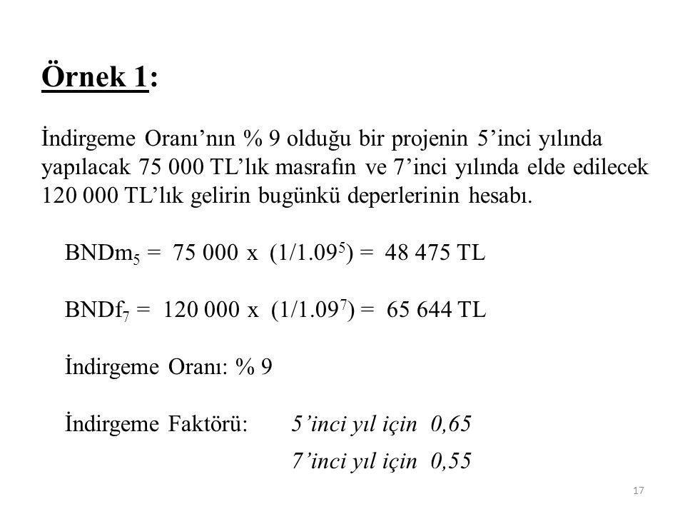Örnek 1: İndirgeme Oranı'nın % 9 olduğu bir projenin 5'inci yılında yapılacak 75 000 TL'lık masrafın ve 7'inci yılında elde edilecek 120 000 TL'lık ge