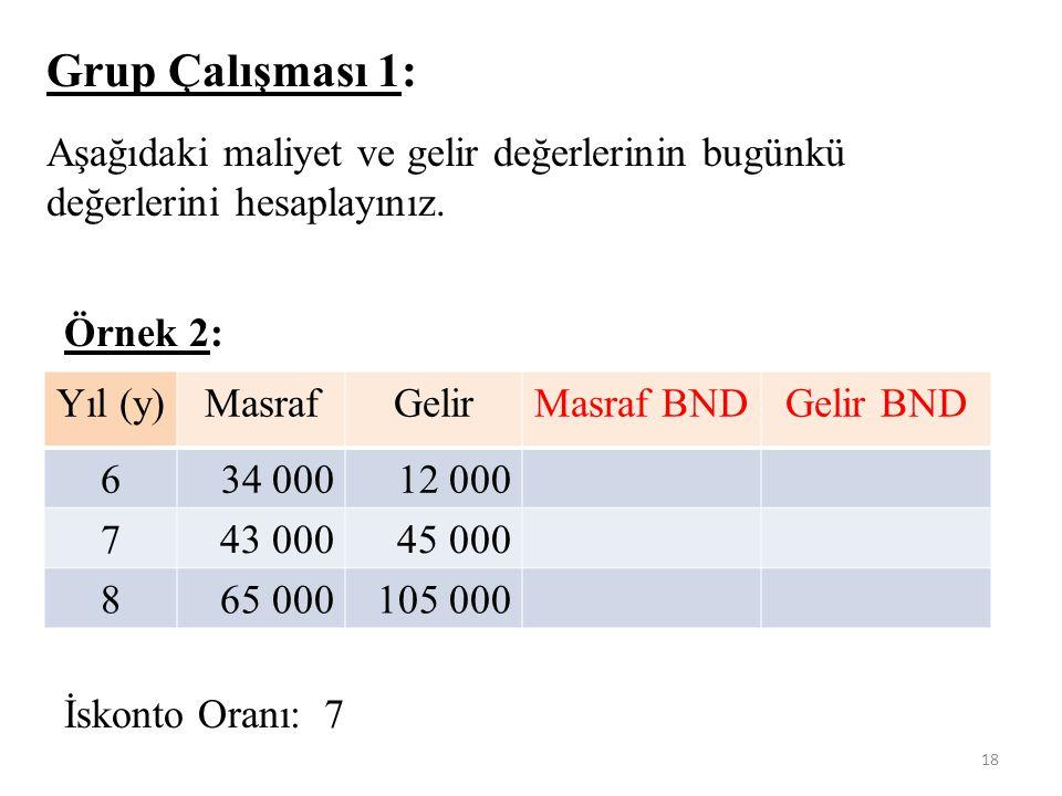 Örnek 2: Yıl (y)MasrafGelirMasraf BNDGelir BND 6 34 000 12 000 7 43 00045 000 865 000105 000 Grup Çalışması 1: Aşağıdaki maliyet ve gelir değerlerinin