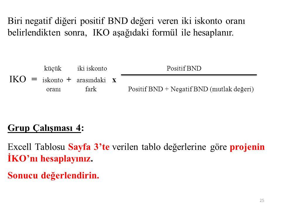 Biri negatif diğeri positif BND değeri veren iki iskonto oranı belirlendikten sonra, IKO aşağıdaki formül ile hesaplanır. küçük iki iskonto Positif BN