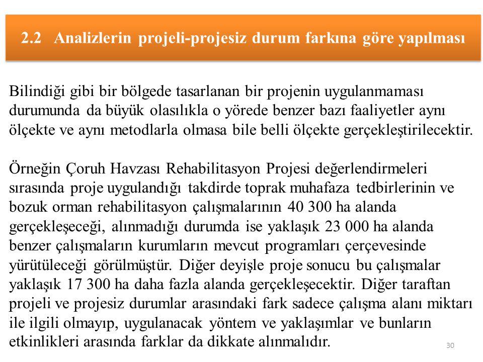 2.2 Analizlerin projeli-projesiz durum farkına göre yapılması Bilindiği gibi bir bölgede tasarlanan bir projenin uygulanmaması durumunda da büyük olas