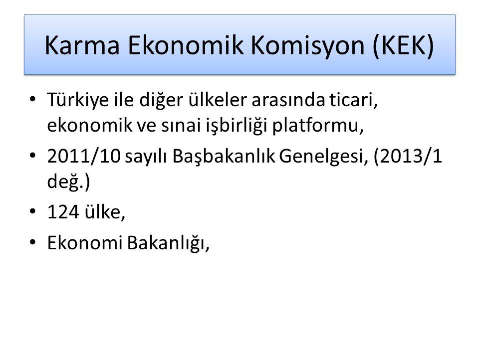 Karma Ekonomik Komisyon (KEK) Türkiye ile diğer ülkeler arasında ticari, ekonomik ve sınai işbirliği platformu, 2011/10 sayılı Başbakanlık Genelgesi,