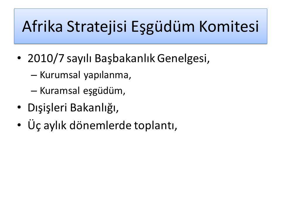 Afrika Stratejisi Eşgüdüm Komitesi 7nci Toplantısı 08.04.2013, 2012 yılında Afrika konusunda kurumların yaptıkları çalışmaları değerlendirmek, – Başbakanlık Basın Yayın ve Enformasyon Genel Müdürlüğü, – Başbakanlık Diyanet İşleri Başkanlığı, – Başbakanlık-Yurtdışı Türkler ve Akraba Topluluklar Başkanlığı, – Bilim Sanayi ve Teknoloji Bakanlığı, – Çevre ve Şehircilik Bakanlığı, – Ekonomi Bakanlığı, – Emniyet Genel Müdürlüğü, – Enerji Ve Tabii Kaynaklar Bakanlığı, – Gıda Tarım ve Hayvancılık Bakanlığı, – İçişleri Bakanlığı, – Kültür ve Turizm Bakanlığı, – Milli Eğitim Bakanlığı, – Milli Savunma Bakanlığı, – Orman ve Su İşleri Bakanlığı, – Sağlık Bakanlığı, – Türk işbirliği ve Koordinasyon Ajansı Başkanlığı, – Türk Kızılayı, – Ulaştırma, Denizcilik ve Haberleşme Bakanlığı, – Yükseköğretim Kurulu Başkanlığı Tutanak henüz gönderilmedi,