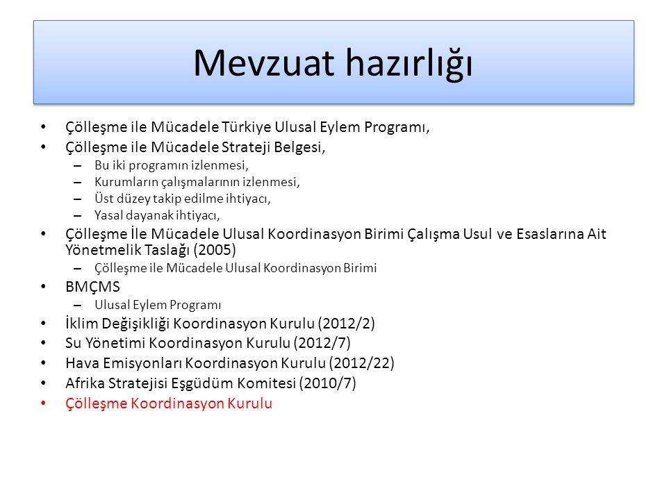Mevzuat hazırlığı Çölleşme ile Mücadele Türkiye Ulusal Eylem Programı, Çölleşme ile Mücadele Strateji Belgesi, – Bu iki programın izlenmesi, – Kurumla