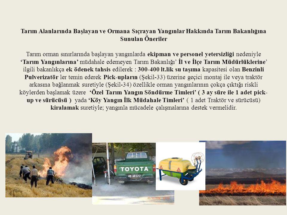 Tarım Alanlarında Başlayan ve Ormana Sıçrayan Yangınlar Hakkında Tarım Bakanlığına Sunulan Öneriler Tarım orman sınırlarında başlayan yangınlarda ekip