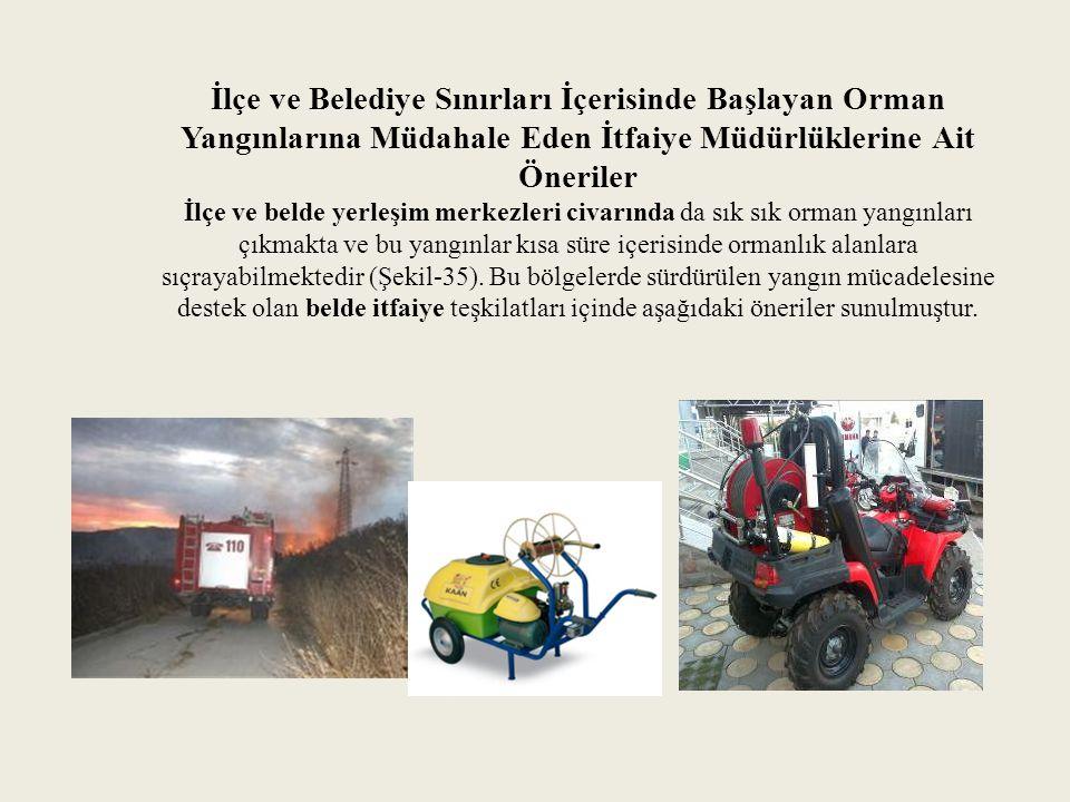 İlçe ve Belediye Sınırları İçerisinde Başlayan Orman Yangınlarına Müdahale Eden İtfaiye Müdürlüklerine Ait Öneriler İlçe ve belde yerleşim merkezleri
