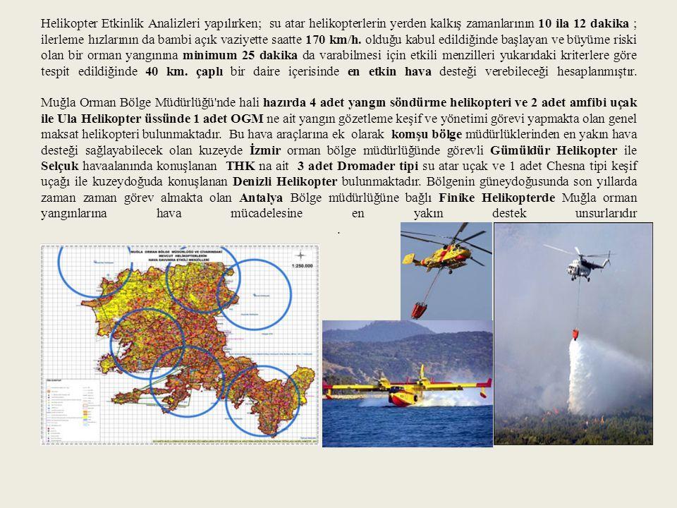 Helikopter Etkinlik Analizleri yapılırken; su atar helikopterlerin yerden kalkış zamanlarının 10 ila 12 dakika ; ilerleme hızlarının da bambi açık vaz