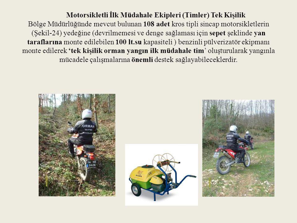 Motorsikletli İlk Müdahale Ekipleri (Timler) Tek Kişilik Bölge Müdürlüğünde mevcut bulunan 108 adet kros tipli sincap motorsikletlerin (Şekil-24) yede