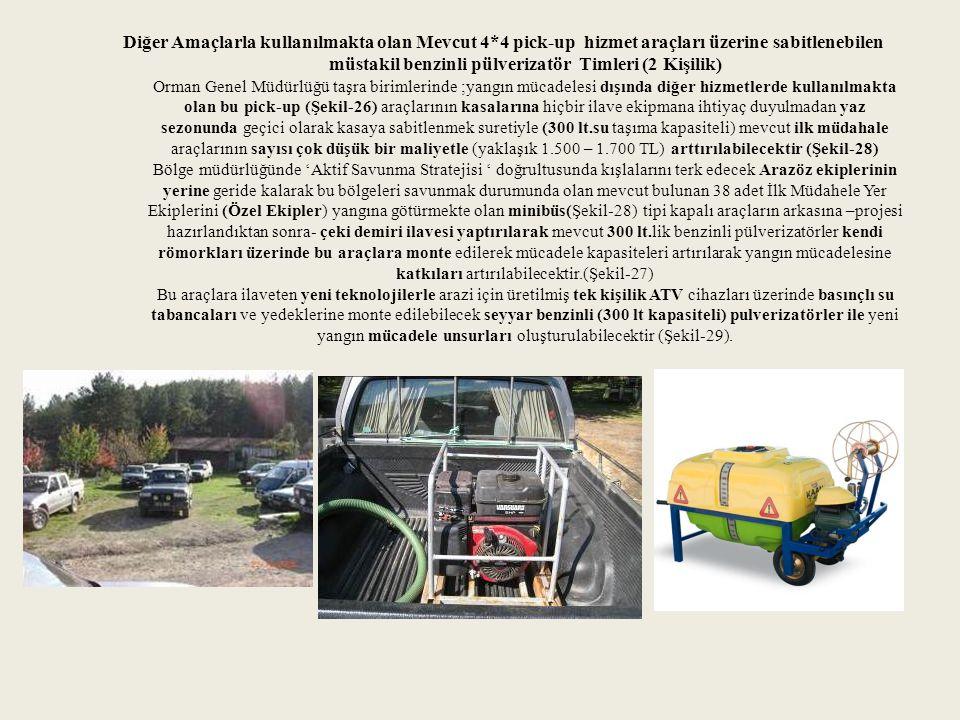 Diğer Amaçlarla kullanılmakta olan Mevcut 4*4 pick-up hizmet araçları üzerine sabitlenebilen müstakil benzinli pülverizatör Timleri (2 Kişilik) Orman