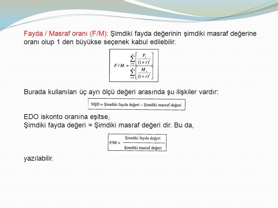 Fayda / Masraf oranı (F/M): Şimdiki fayda değerinin şimdiki masraf değerine oranı olup 1 den büyükse seçenek kabul edilebilir. Burada kullanılan üç ay
