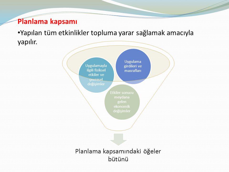 Planlama kapsamı Yapılan tüm etkinlikler topluma yarar sağlamak amacıyla yapılır. Planlama kapsamındaki öğeler bütünü Etkiler sonucu meydana gelen eko