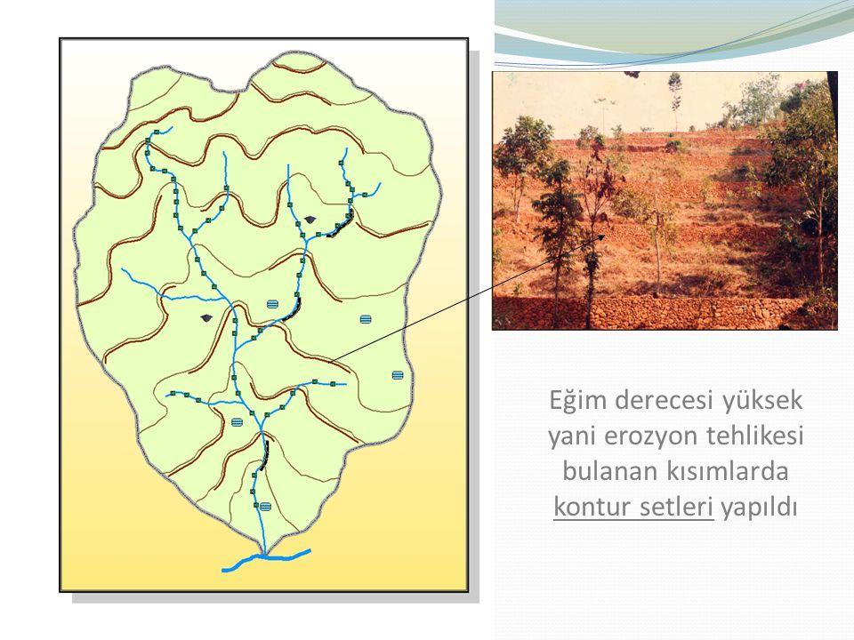 Eğim derecesi yüksek yani erozyon tehlikesi bulanan kısımlarda kontur setleri yapıldı