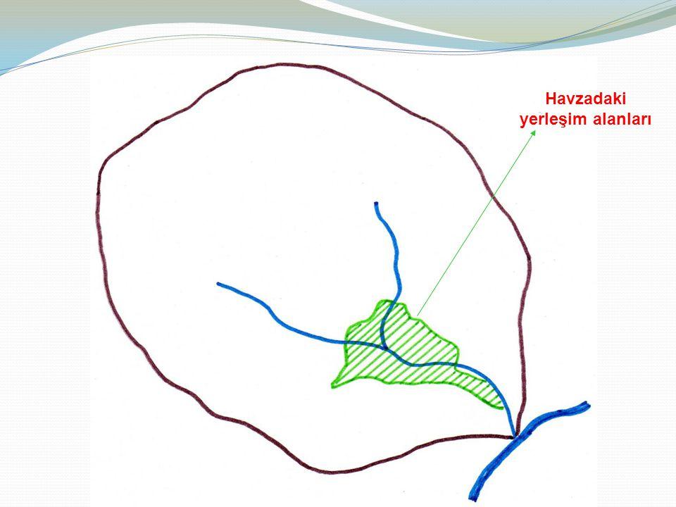 Havzadaki yerleşim alanları