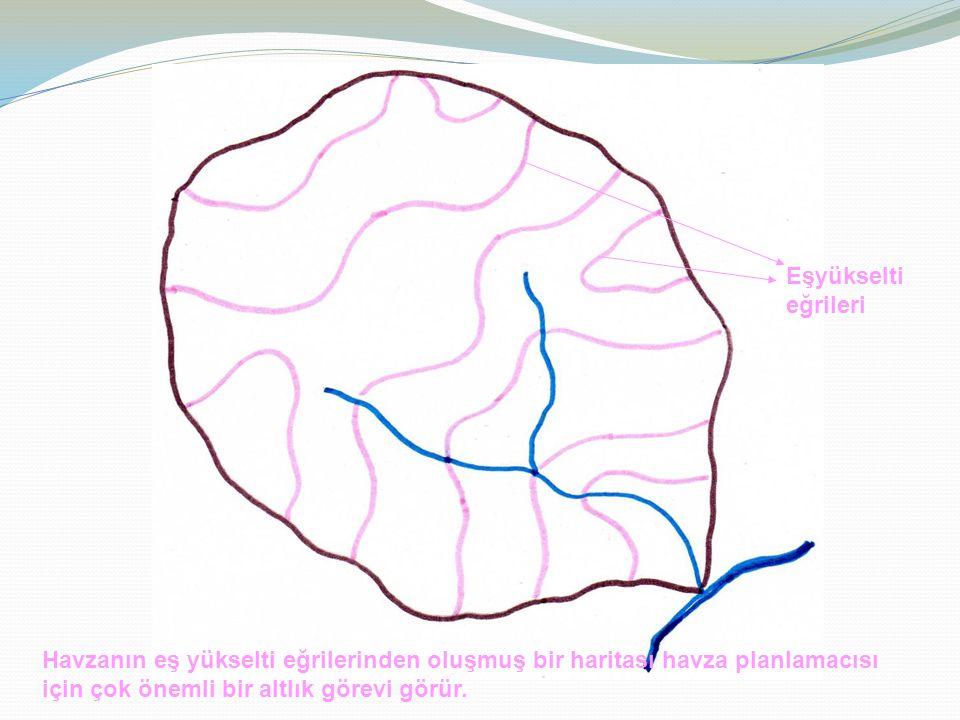 Havzanın eş yükselti eğrilerinden oluşmuş bir haritası havza planlamacısı için çok önemli bir altlık görevi görür. Eşyükselti eğrileri