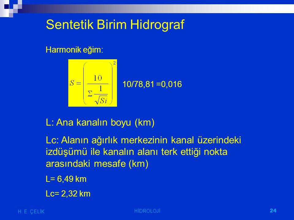 Sentetik Birim Hidrograf 10/78,81 =0,016 L: Ana kanalın boyu (km) Lc: Alanın ağırlık merkezinin kanal üzerindeki izdüşümü ile kanalın alanı terk ettiğ