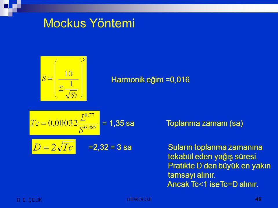 Mockus Yöntemi Harmonik eğim =0,016 = 1,35 sa Toplanma zamanı (sa) =2,32 = 3 sa Suların toplanma zamanına tekabül eden yağış süresi. Pratikte D'den bü