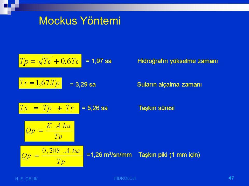 Mockus Yöntemi = 1,97 sa Hidroğrafın yükselme zamanı = 3,29 sa Suların alçalma zamanı = 5,26 sa Taşkın süresi =1,26 m³/sn/mm Taşkın piki (1 mm için) H