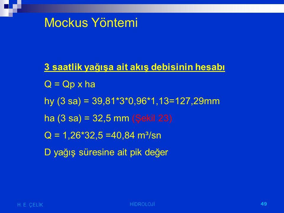 Mockus Yöntemi 3 saatlik yağışa ait akış debisinin hesabı Q = Qp x ha hy (3 sa) = 39,81*3*0,96*1,13=127,29mm ha (3 sa) = 32,5 mm (Şekil 23) Q = 1,26*3