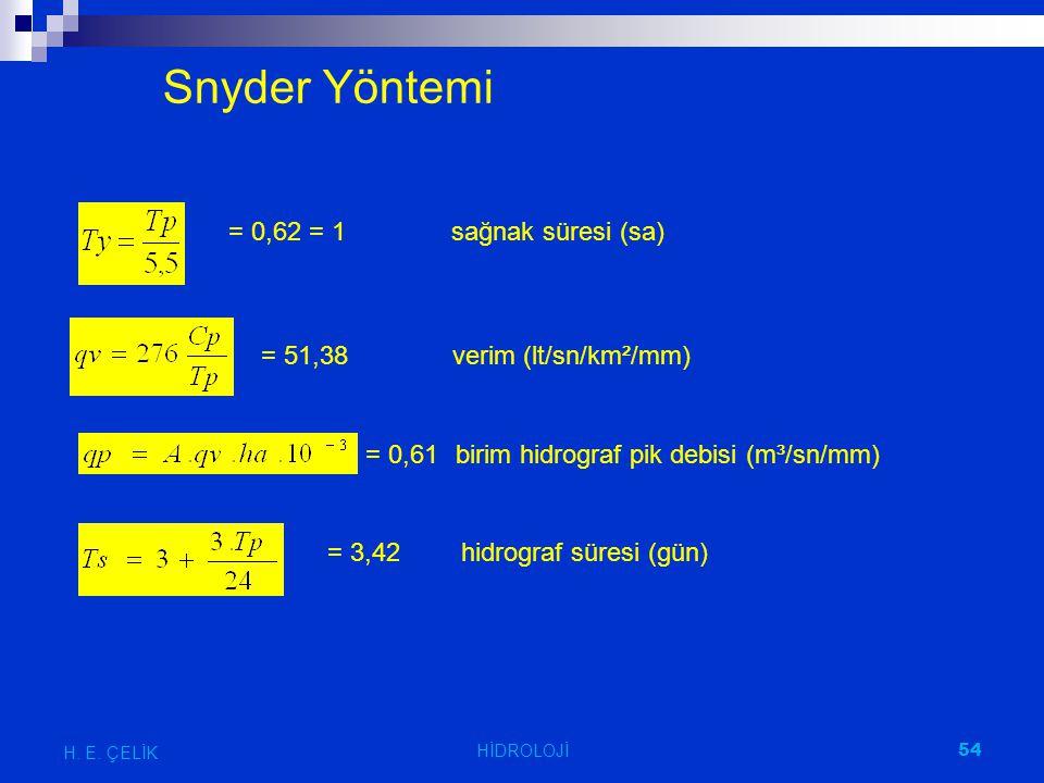 Snyder Yöntemi = 0,62 = 1 sağnak süresi (sa) = 51,38 verim (lt/sn/km²/mm) = 0,61birim hidrograf pik debisi (m³/sn/mm) = 3,42 hidrograf süresi (gün) H.