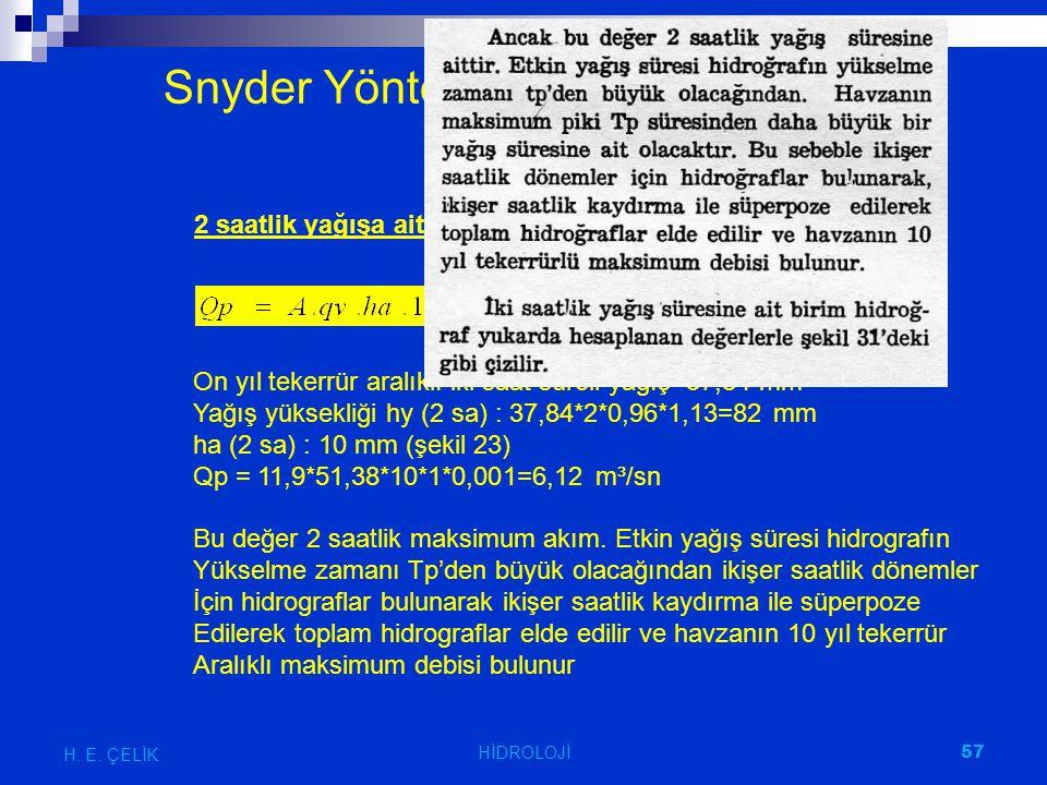 Snyder Yöntemi 2 saatlik yağışa ait akış debisinin hesabı On yıl tekerrür aralıklı iki saat süreli yağış 37,84 mm Yağış yüksekliği hy (2 sa) : 37,84*2