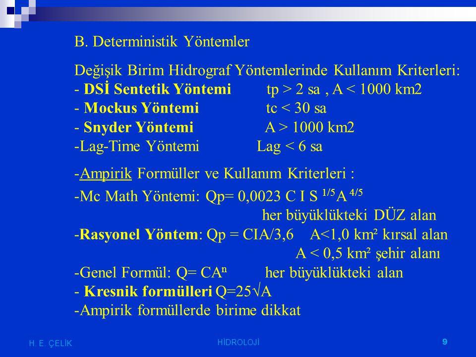 B. Deterministik Yöntemler Değişik Birim Hidrograf Yöntemlerinde Kullanım Kriterleri: - DSİ Sentetik Yöntemi tp > 2 sa, A < 1000 km2 - Mockus Yöntemi