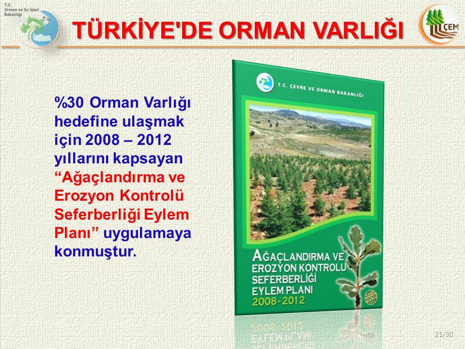 """%30 Orman Varlığı hedefine ulaşmak için 2008 – 2012 yıllarını kapsayan """"Ağaçlandırma ve Erozyon Kontrolü Seferberliği Eylem Planı"""" uygulamaya konmuştu"""