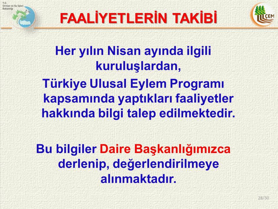 FAALİYETLERİN TAKİBİ Her yılın Nisan ayında ilgili kuruluşlardan, Türkiye Ulusal Eylem Programı kapsamında yaptıkları faaliyetler hakkında bilgi talep