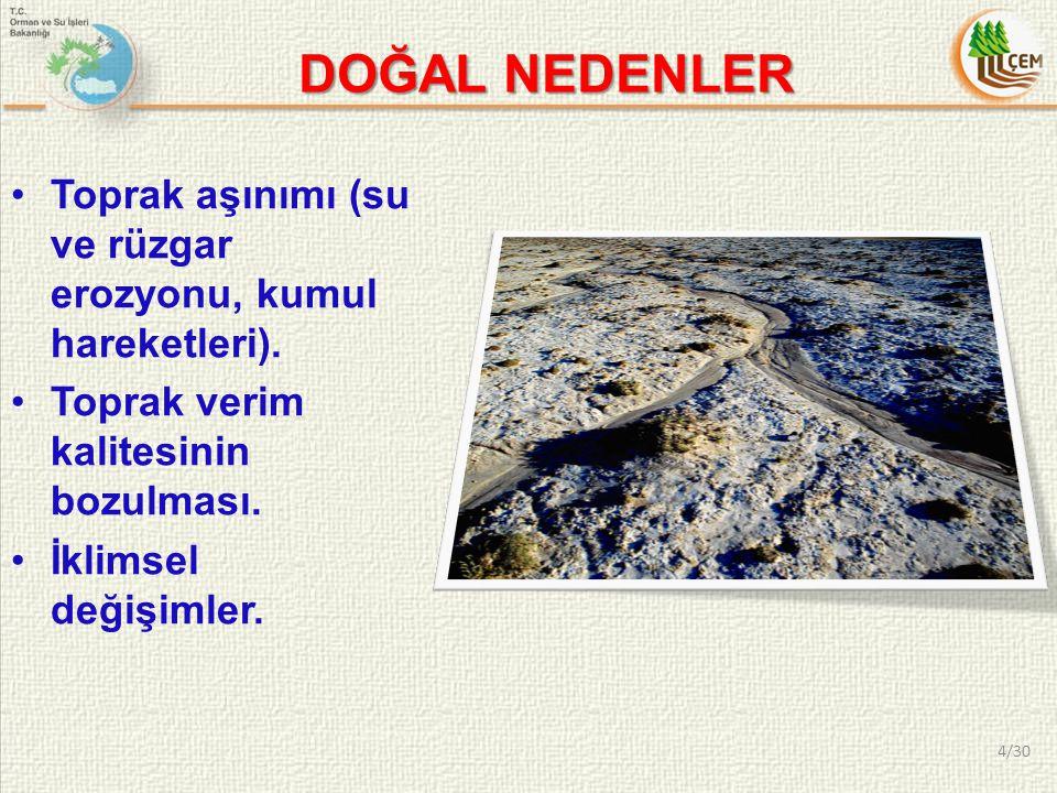 Türkiye; uzun yıllar boyunca yanlış arazi kullanımı, hatalı tarım uygulamaları, mera ve orman sahalarında tahribat, iklim ve topografik yapı, erozyona maruz ülkeler.toprakların erozyona karşı hassas olması sebepleriyle, erozyona maruz ülkeler arasındadır.