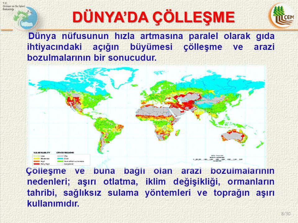 Kurak ve yarı kurak alanlar Kurak ve yarı kurak alanlar: Trakya, İç Anadolu Bölgesi,Orta Karadeniz'in iç kesimleri, Doğu Anadolu'nun doğusu.