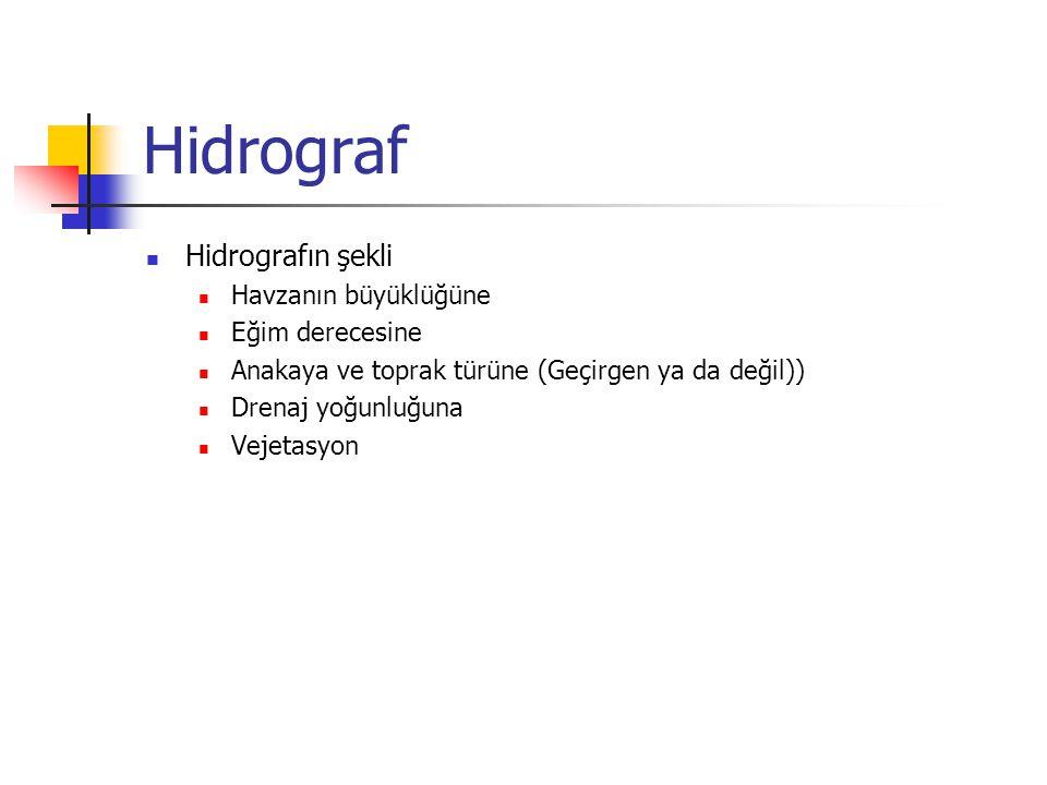 Hidrograf Hidrografın şekli Havzanın büyüklüğüne Eğim derecesine Anakaya ve toprak türüne (Geçirgen ya da değil)) Drenaj yoğunluğuna Vejetasyon