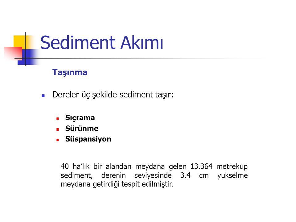 Sediment Akımı Taşınma Dereler üç şekilde sediment taşır: Sıçrama Sürünme Süspansiyon 40 ha'lık bir alandan meydana gelen 13.364 metreküp sediment, derenin seviyesinde 3.4 cm yükselme meydana getirdiği tespit edilmiştir.