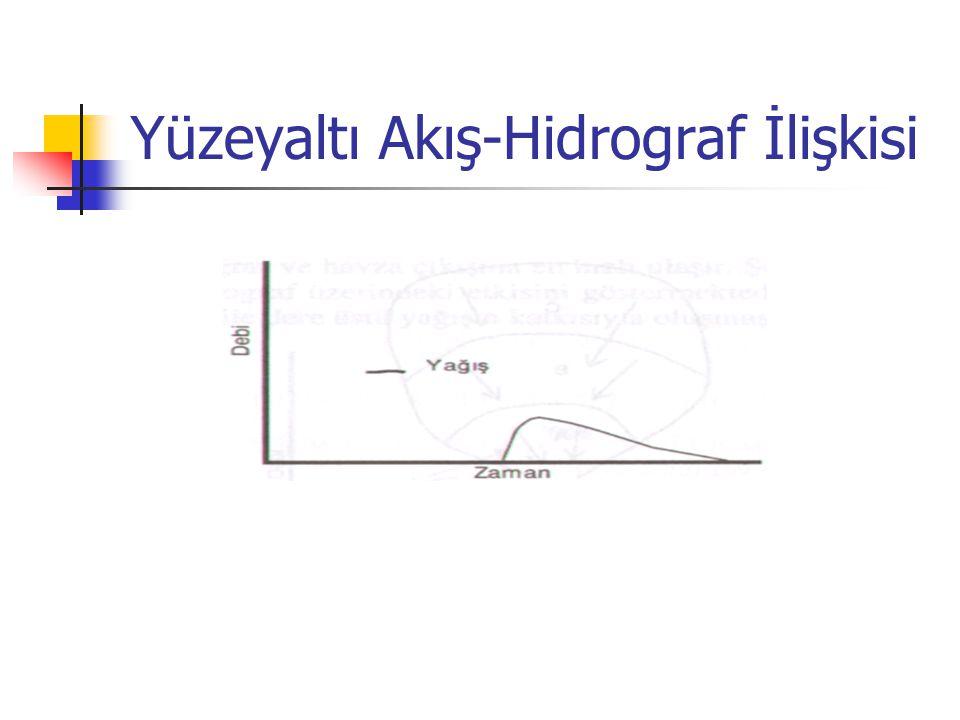 Yüzeyaltı Akış-Hidrograf İlişkisi