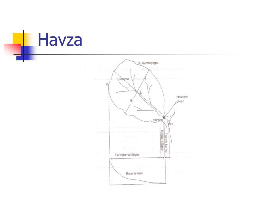 Yüzeysel Akış-Hidrograf İlişkisi