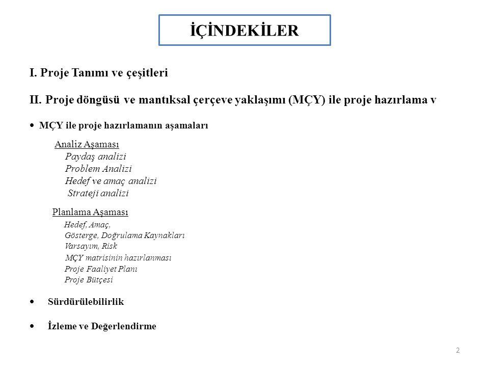 Proje Bölümleri (içeriği) Kapak Sayfası Proje Özeti İçindekiler Tablosu Kısaltmalar 1.
