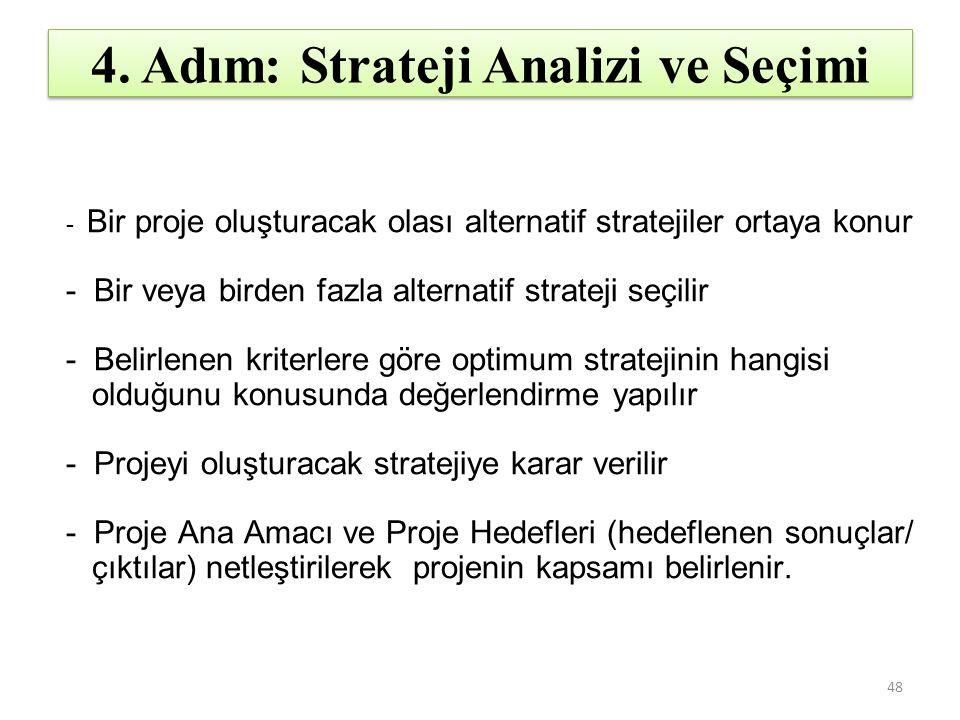 - Bir proje oluşturacak olası alternatif stratejiler ortaya konur - Bir veya birden fazla alternatif strateji seçilir - Belirlenen kriterlere göre opt