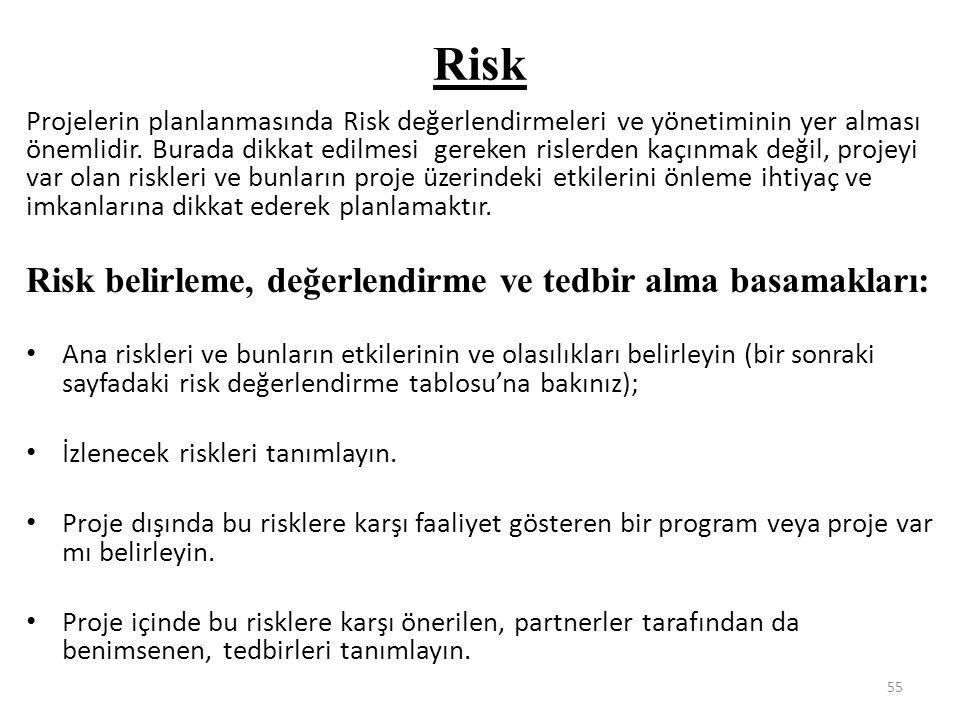 Risk Projelerin planlanmasında Risk değerlendirmeleri ve yönetiminin yer alması önemlidir. Burada dikkat edilmesi gereken rislerden kaçınmak değil, pr