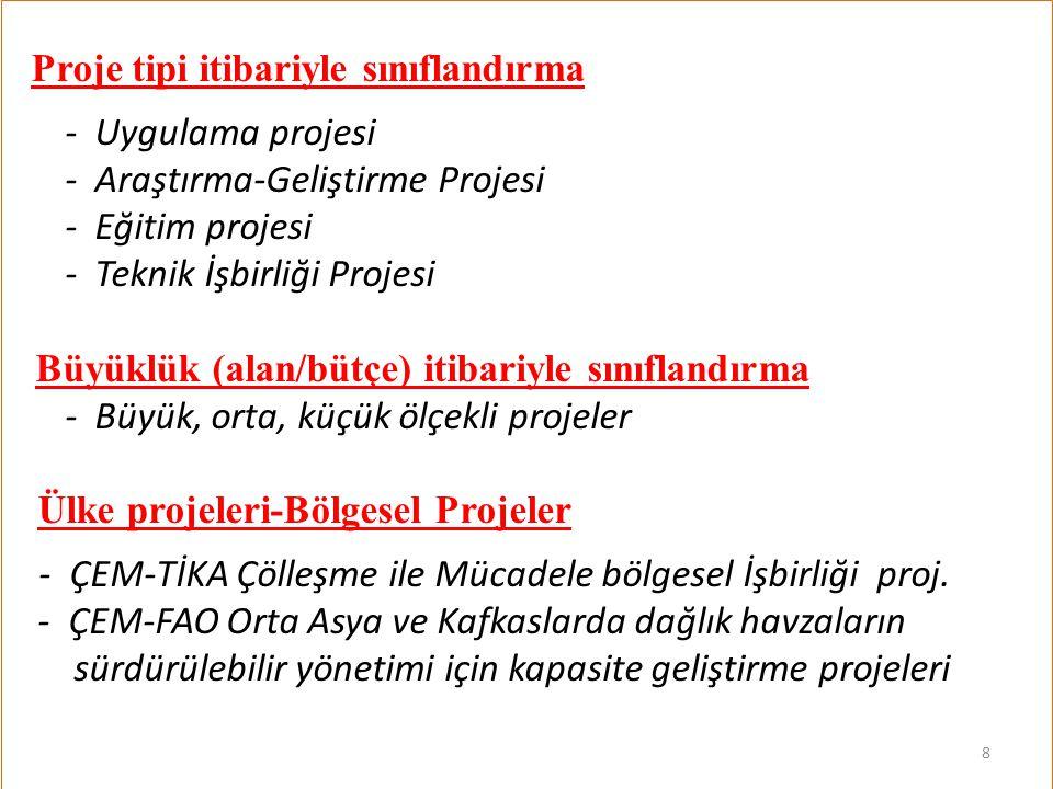 Proje tipi itibariyle sınıflandırma - Uygulama projesi - Araştırma-Geliştirme Projesi - Eğitim projesi - Teknik İşbirliği Projesi Büyüklük (alan/bütçe