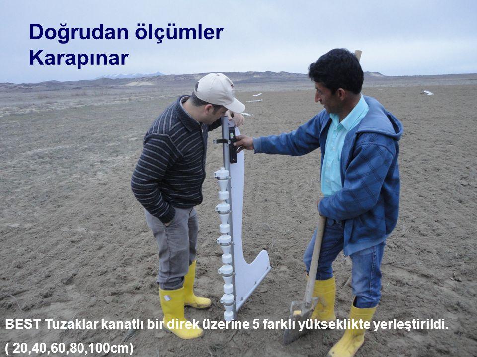 Doğrudan ölçümler Karapınar BEST Tuzaklar kanatlı bir direk üzerine 5 farklı yükseklikte yerleştirildi. ( 20,40,60,80,100cm)