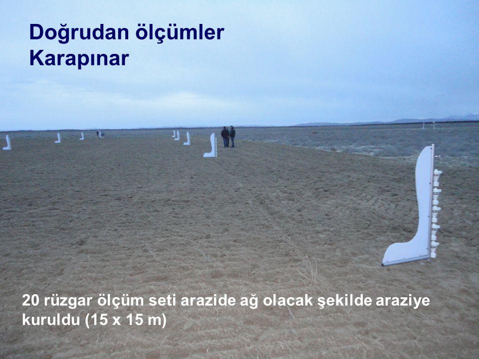 Doğrudan ölçümler Karapınar 20 rüzgar ölçüm seti arazide ağ olacak şekilde araziye kuruldu (15 x 15 m)