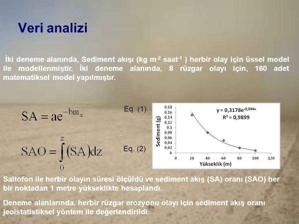 Veri analizi İki deneme alanında, Sediment akışı (kg m -2 saat -1 ) herbir olay için üssel model ile modellenmiştir. İki deneme alanında, 8 rüzgar ola