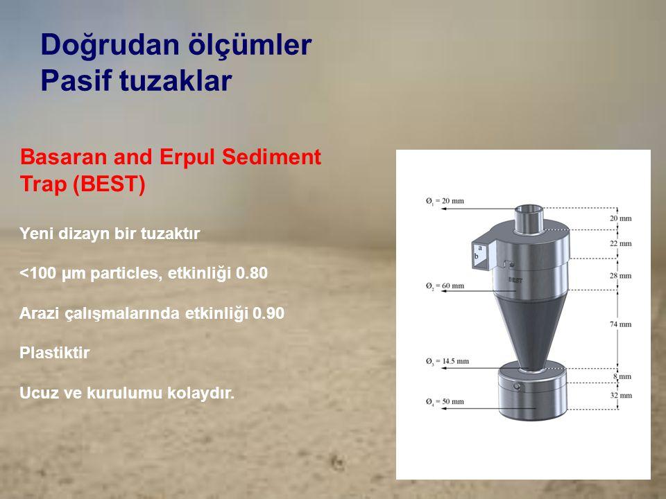 Doğrudan ölçümler Pasif tuzaklar Basaran and Erpul Sediment Trap (BEST) Yeni dizayn bir tuzaktır <100 µm particles, etkinliği 0.80 Arazi çalışmalarınd