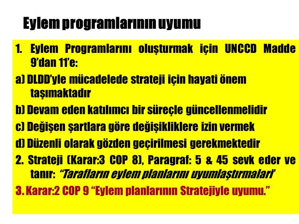 Eylem programlarının uyumu e 1.Eylem Programlarını oluşturmak için UNCCD Madde 9'dan 11'e: a) DLDD'yle mücadelede strateji için hayati önem taşımaktadır b) Devam eden katılımcı bir süreçle güncellenmelidir c) Değişen şartlara göre değişikliklere izin vermek d) Düzenli olarak gözden geçirilmesi gerekmektedir 2.