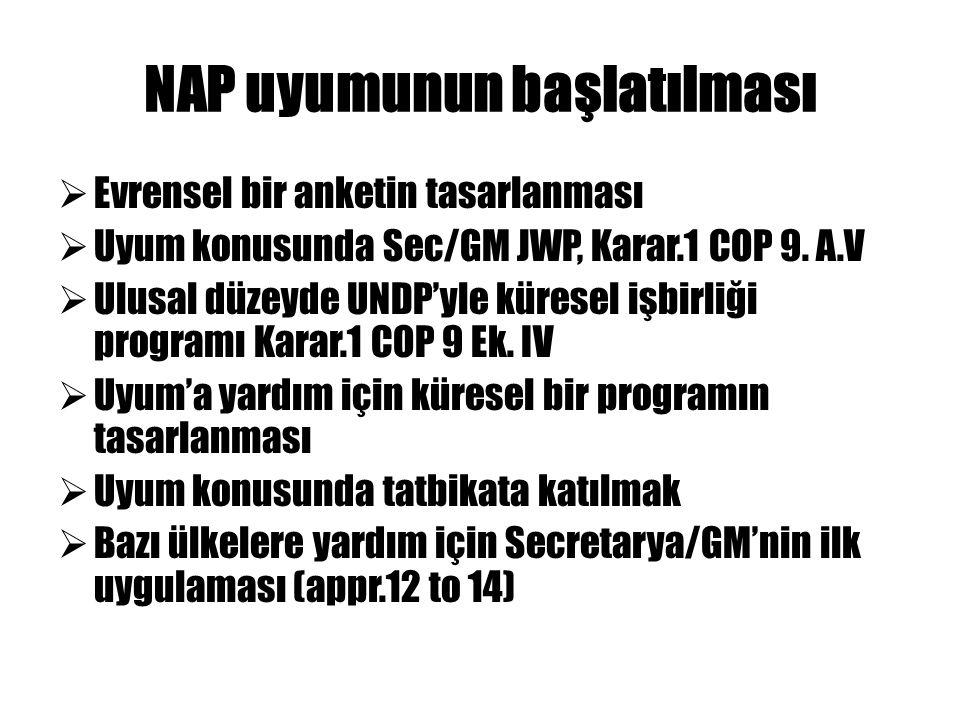 NAP uyumunun başlatılması  Evrensel bir anketin tasarlanması  Uyum konusunda Sec/GM JWP, Karar.1 COP 9.