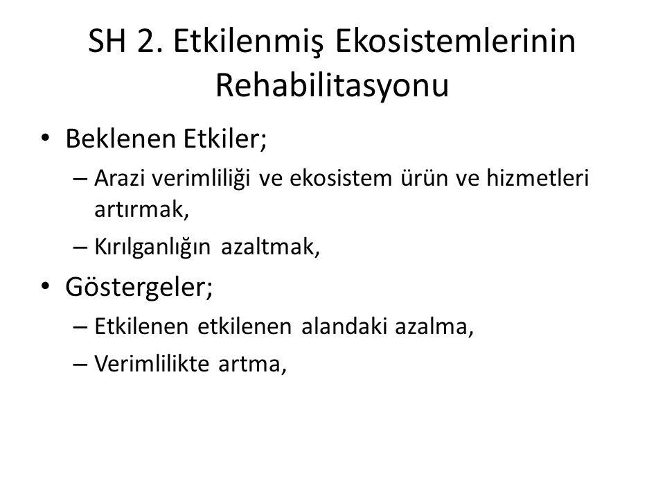 SH 2. Etkilenmiş Ekosistemlerinin Rehabilitasyonu Beklenen Etkiler; – Arazi verimliliği ve ekosistem ürün ve hizmetleri artırmak, – Kırılganlığın azal