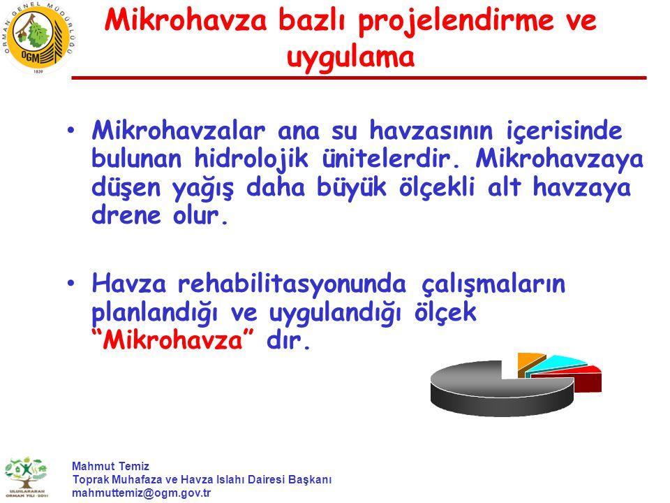 Mahmut Temiz Toprak Muhafaza ve Havza Islahı Dairesi Başkanı mahmuttemiz@ogm.gov.tr Mikrohavzalar ana su havzasının içerisinde bulunan hidrolojik ünit