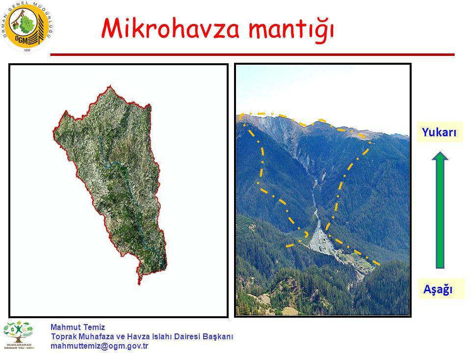 Mahmut Temiz Toprak Muhafaza ve Havza Islahı Dairesi Başkanı mahmuttemiz@ogm.gov.tr Mikrohavza mantığı Aşağı Yukarı
