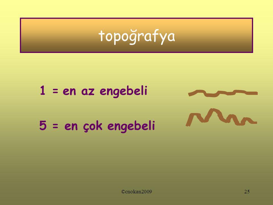1 = en az engebeli 5 = en çok engebeli topoğrafya ©cnokan200925