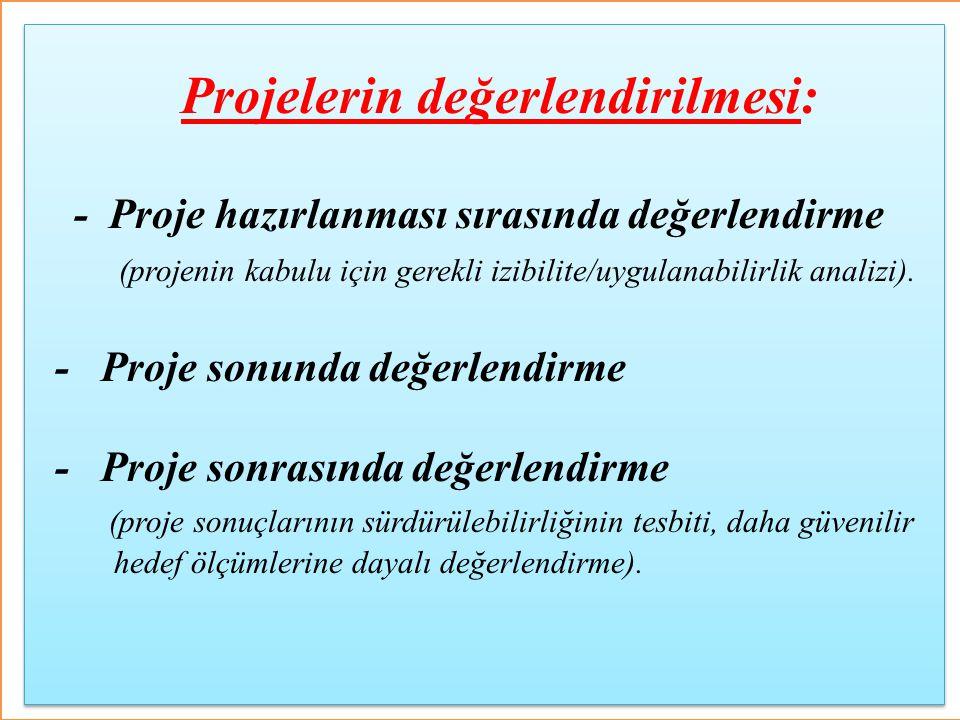 33/23 Projelerin değerlendirilmesi: - Proje hazırlanması sırasında değerlendirme (projenin kabulu için gerekli izibilite/uygulanabilirlik analizi). -