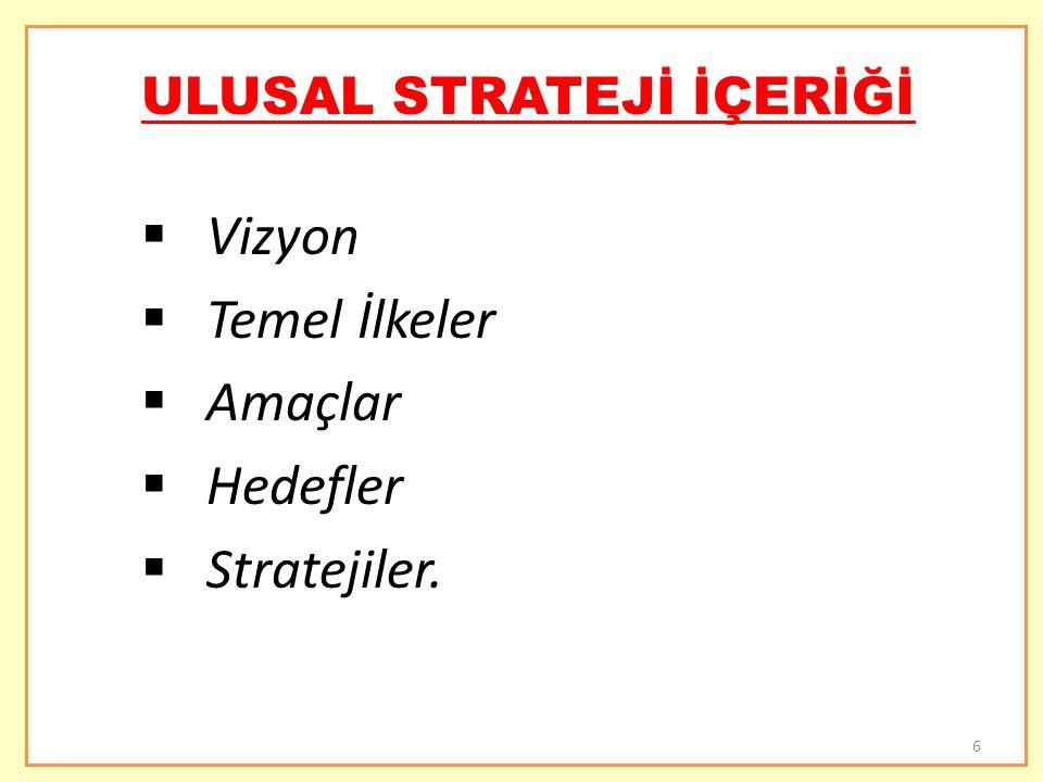 ULUSAL STRATEJİ İÇERİĞİ  Vizyon  Temel İlkeler  Amaçlar  Hedefler  Stratejiler. 6