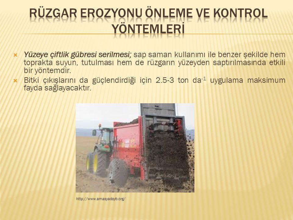  Yüzeye çiftlik gübresi serilmesi; sap saman kullanımı ile benzer şekilde hem toprakta suyun, tutulması hem de rüzgarın yüzeyden saptırılmasında etki